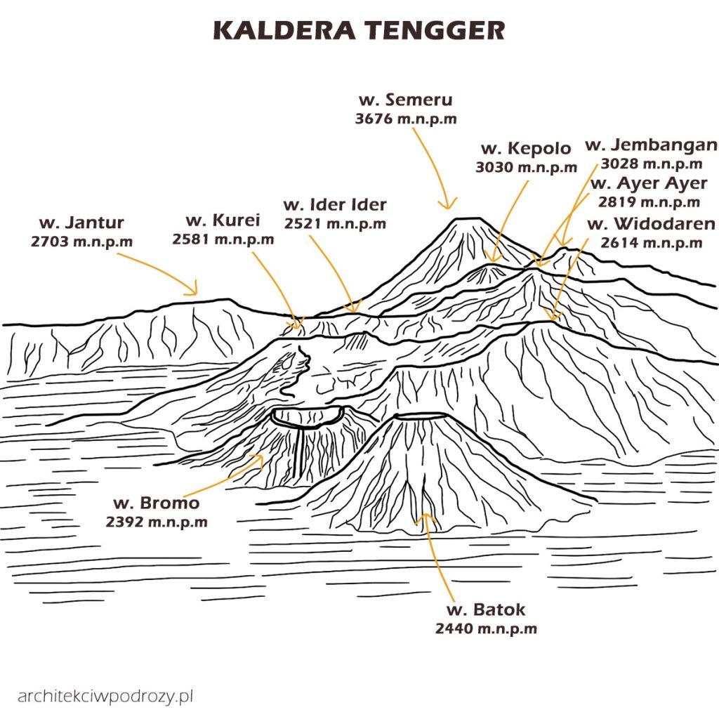 05 KALDERA R1 1024x1024 - Jawa: wulkan Ijen, Bromo, Yogyakarta i świątynie
